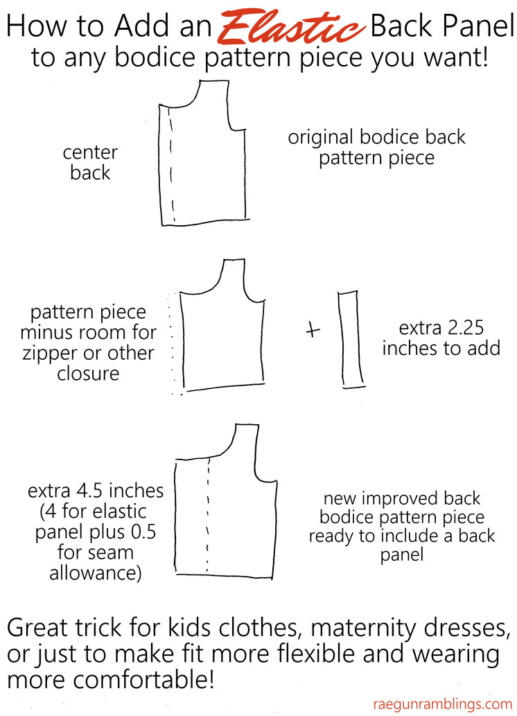 Great step by step sewing tutorial for how to tweak a sewing pattern to include an elastic back panel. Great for maternity clothes or just to make kid clothes last longer.