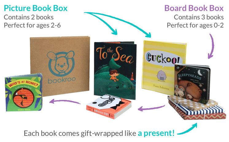 What's in a bookroo box. Fun gift idea for toddlers and kids. Monthly children's books.
